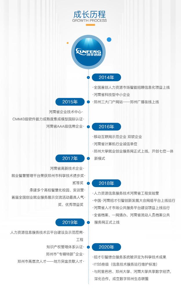 公司成長歷程.jpg